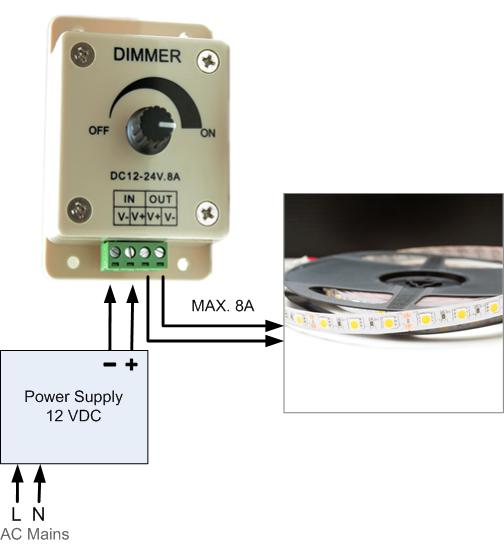 Dimmer and LED strips connections