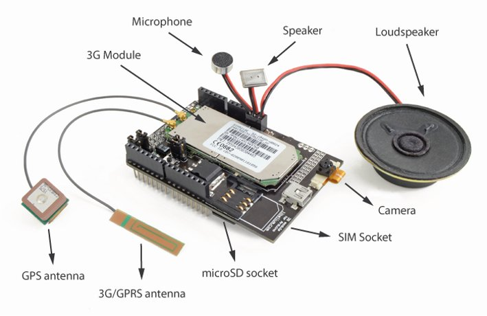 3G/GPRS Shield for Arduino / Raspberry Pi (3G + GPS) + Audio/Video Kit