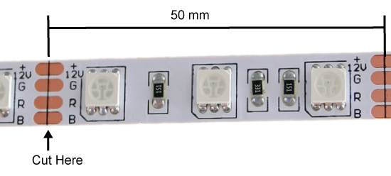 RGD LED strip description
